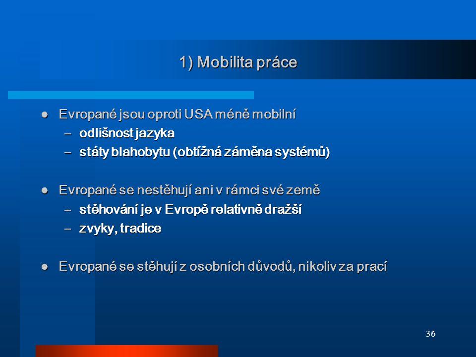 1) Mobilita práce Evropané jsou oproti USA méně mobilní
