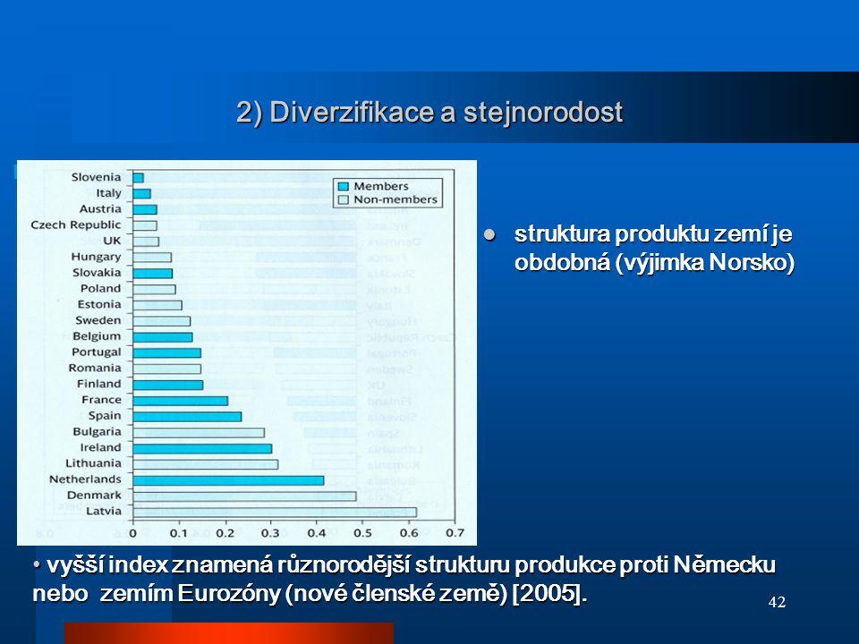 2) Diverzifikace a stejnorodost