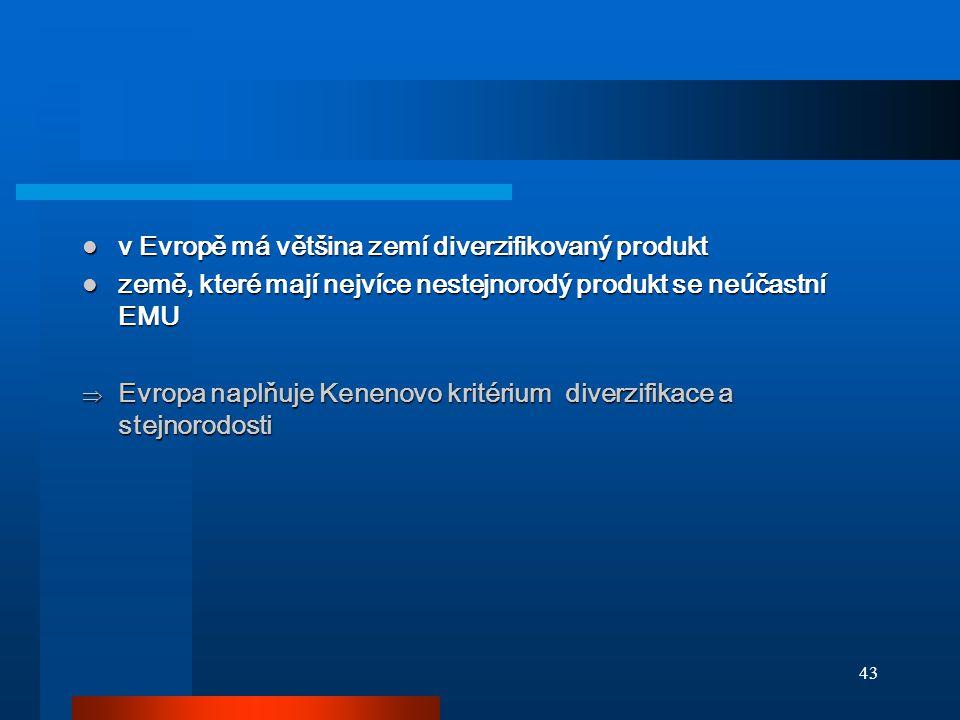 v Evropě má většina zemí diverzifikovaný produkt