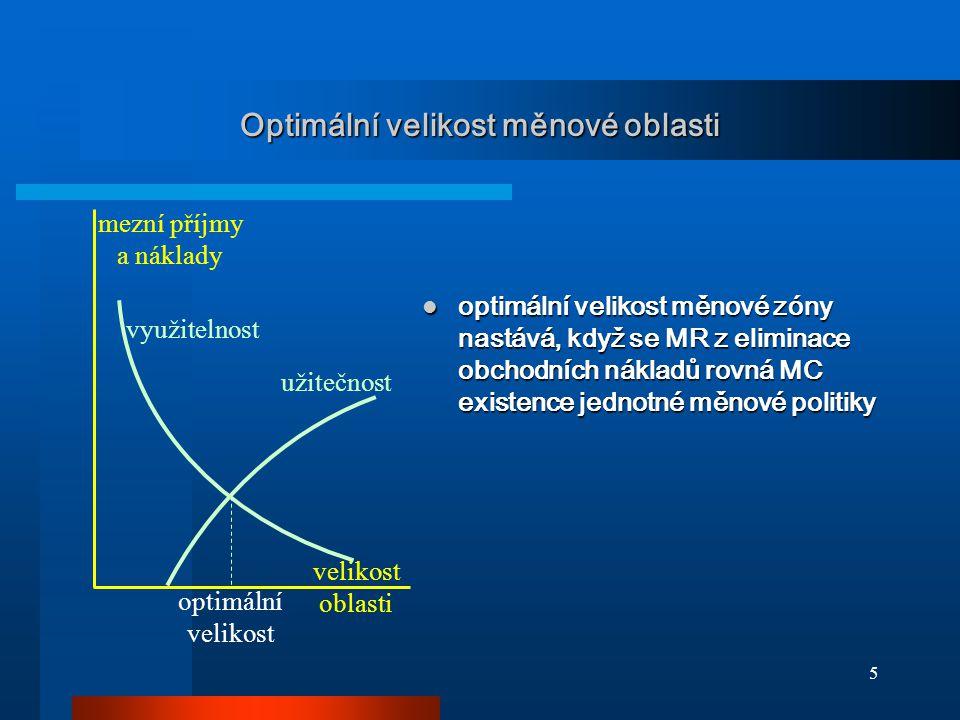Optimální velikost měnové oblasti