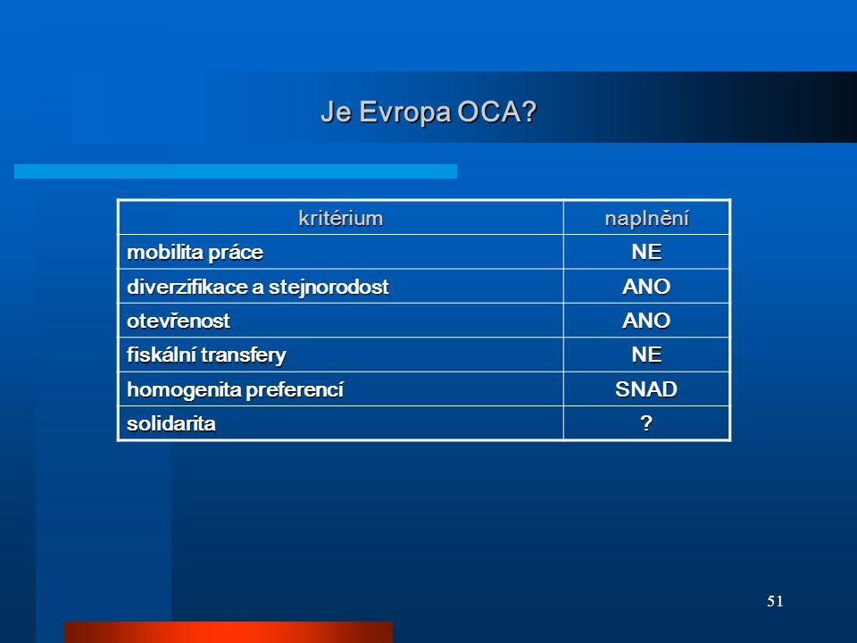 Je Evropa OCA kritérium naplnění mobilita práce NE