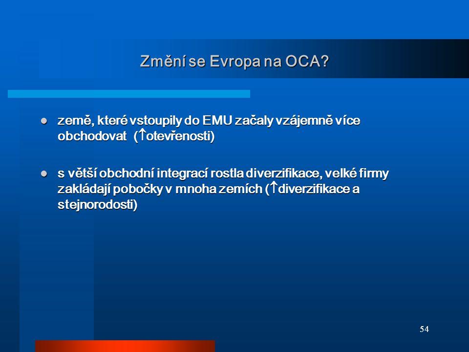 Změní se Evropa na OCA země, které vstoupily do EMU začaly vzájemně více obchodovat (otevřenosti)