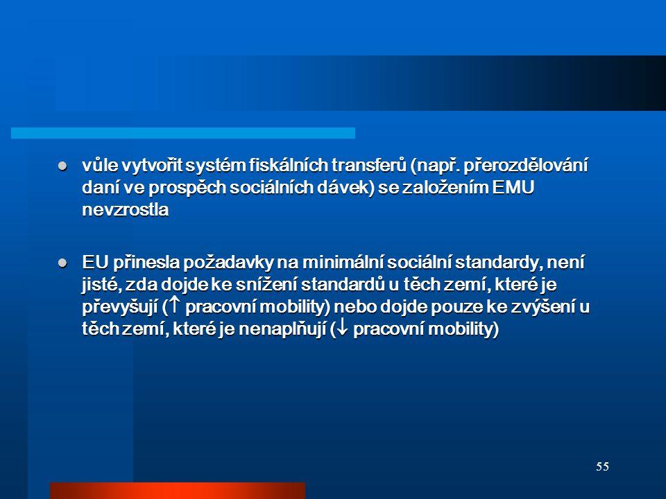 vůle vytvořit systém fiskálních transferů (např