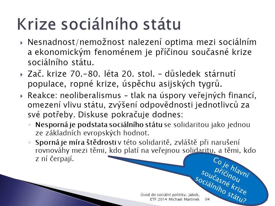 Krize sociálního státu