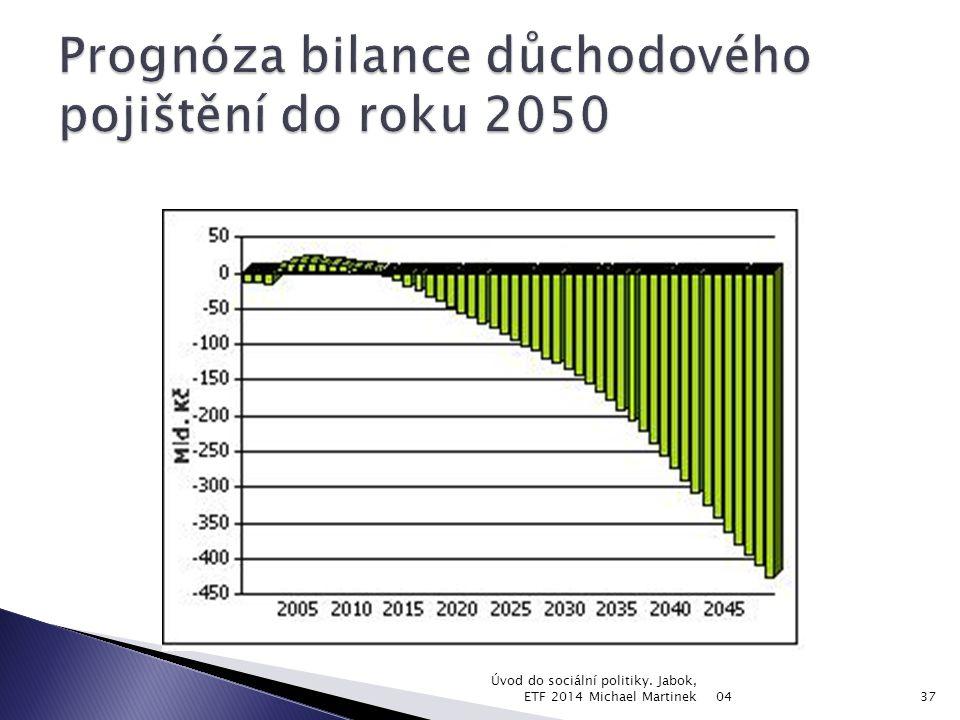 Prognóza bilance důchodového pojištění do roku 2050
