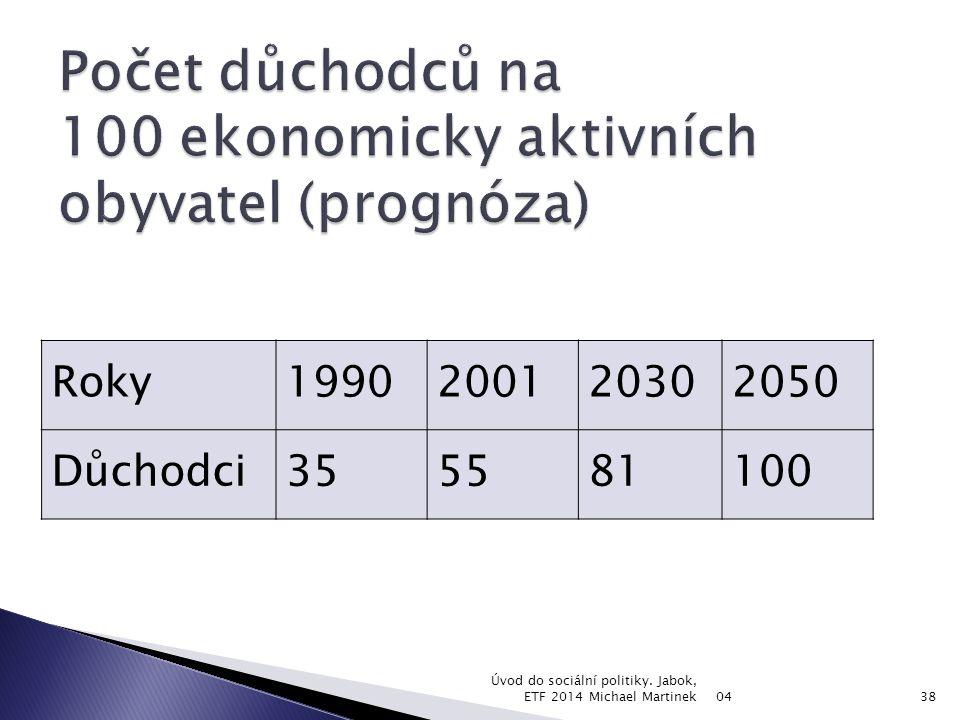 Počet důchodců na 100 ekonomicky aktivních obyvatel (prognóza)