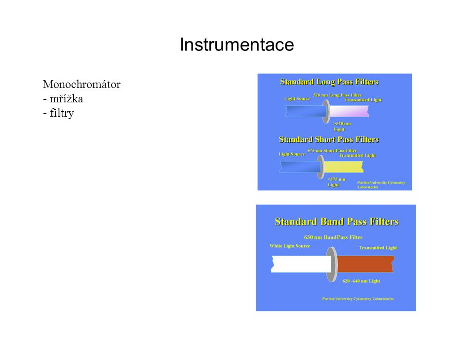 Instrumentace Monochromátor mřížka filtry