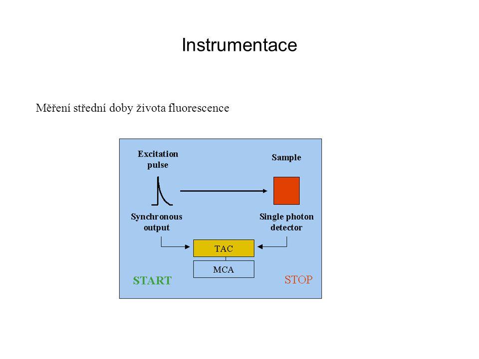 Instrumentace Měření střední doby života fluorescence