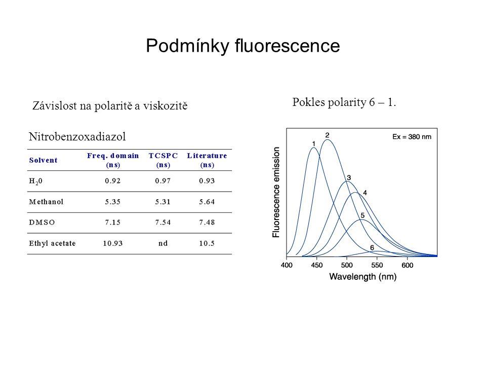 Podmínky fluorescence
