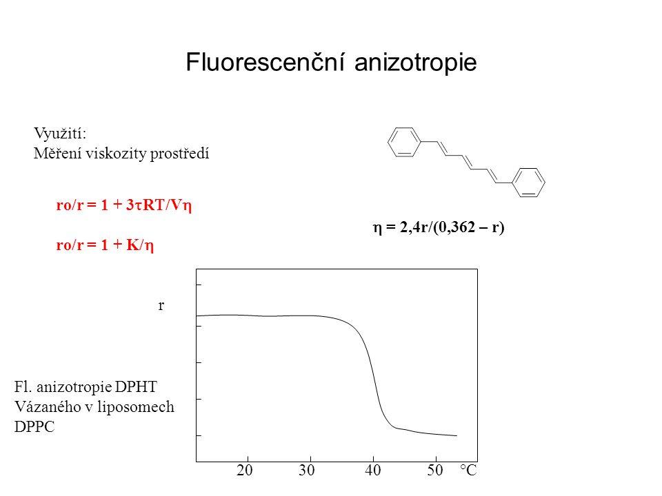 Fluorescenční anizotropie