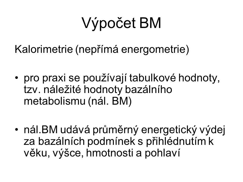 Výpočet BM Kalorimetrie (nepřímá energometrie)