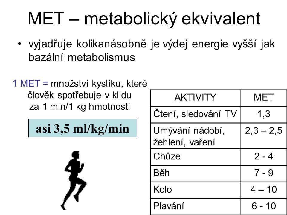 MET – metabolický ekvivalent