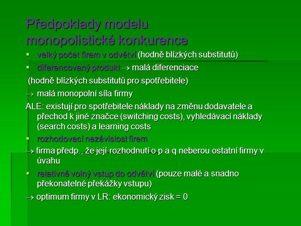 Předpoklady modelu monopolistické konkurence
