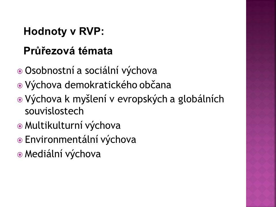 Hodnoty v RVP: Průřezová témata Osobnostní a sociální výchova