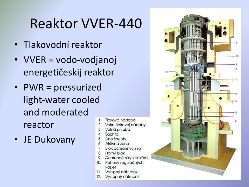 Reaktor VVER-440 Tlakovodní reaktor