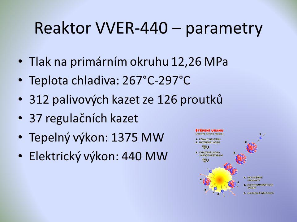 Reaktor VVER-440 – parametry