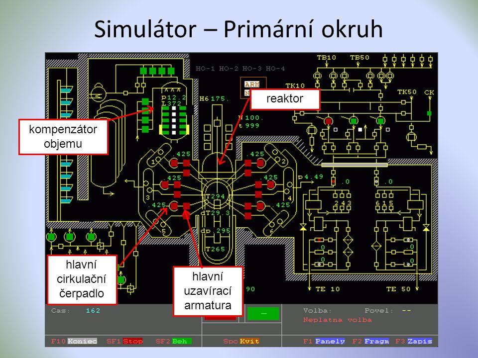 Simulátor – Primární okruh
