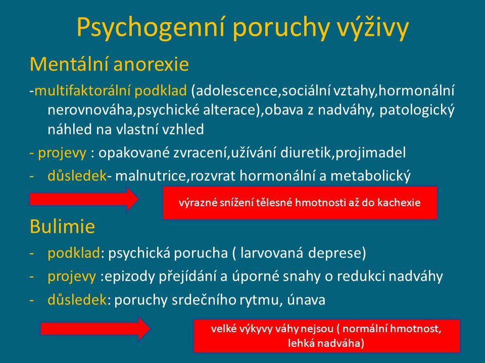 Psychogenní poruchy výživy