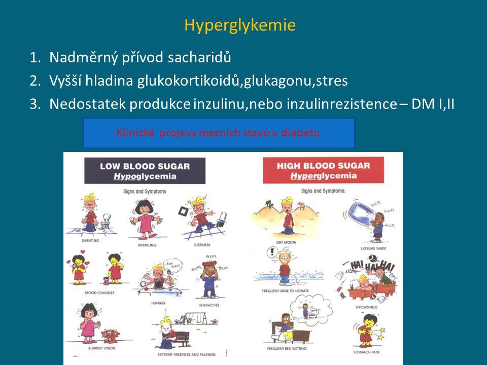 Klinické projevy mezních stavů u diabetu