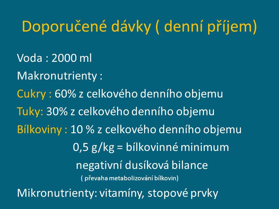 Doporučené dávky ( denní příjem)