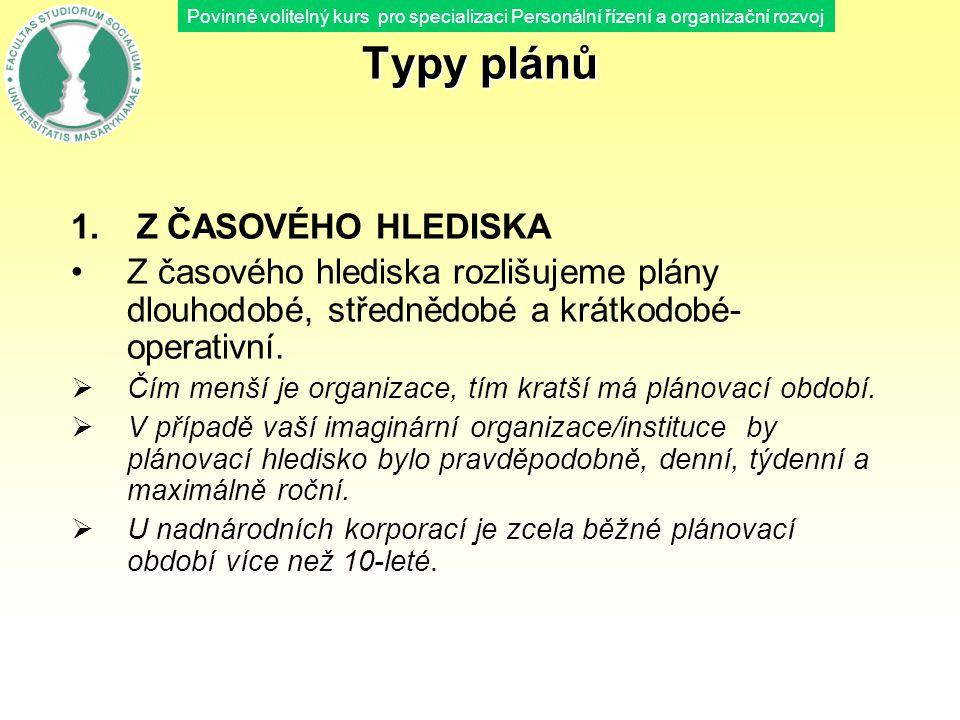 Typy plánů Z ČASOVÉHO HLEDISKA