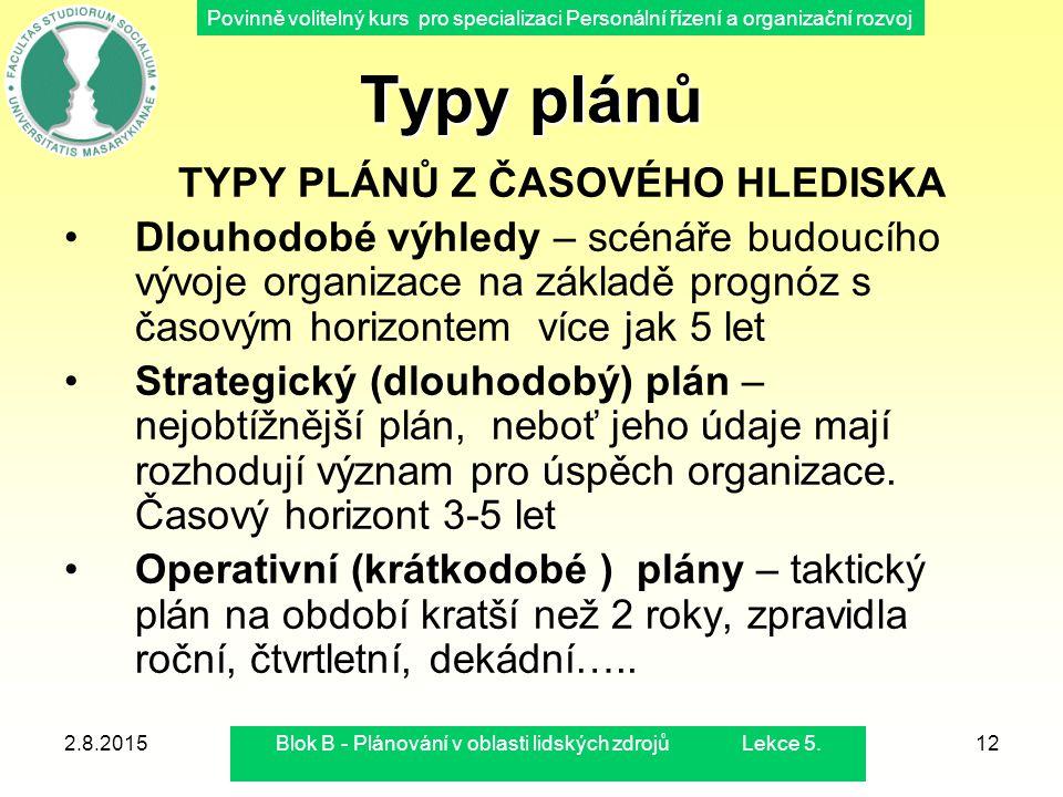 Blok B - Plánování v oblasti lidských zdrojů Lekce 5.