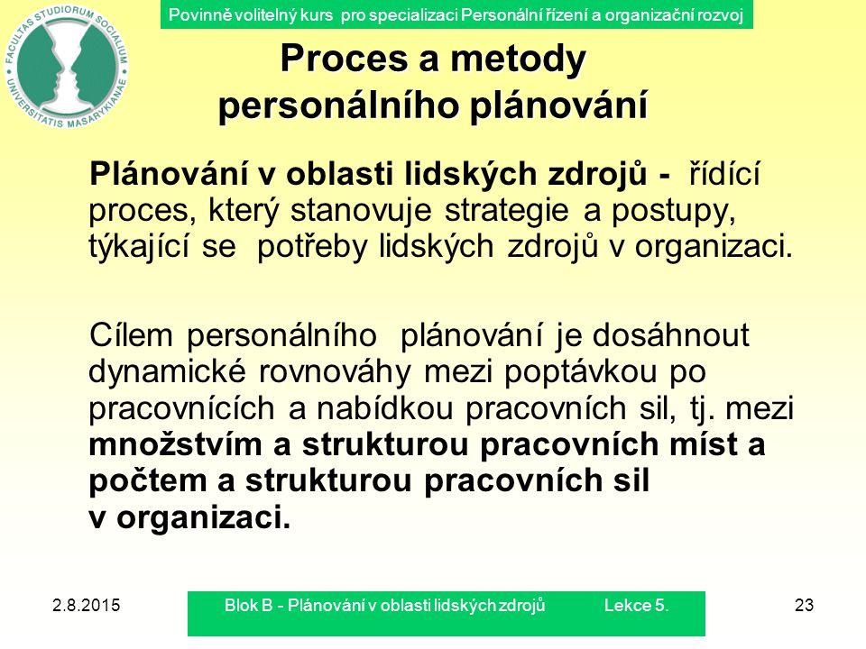 Proces a metody personálního plánování
