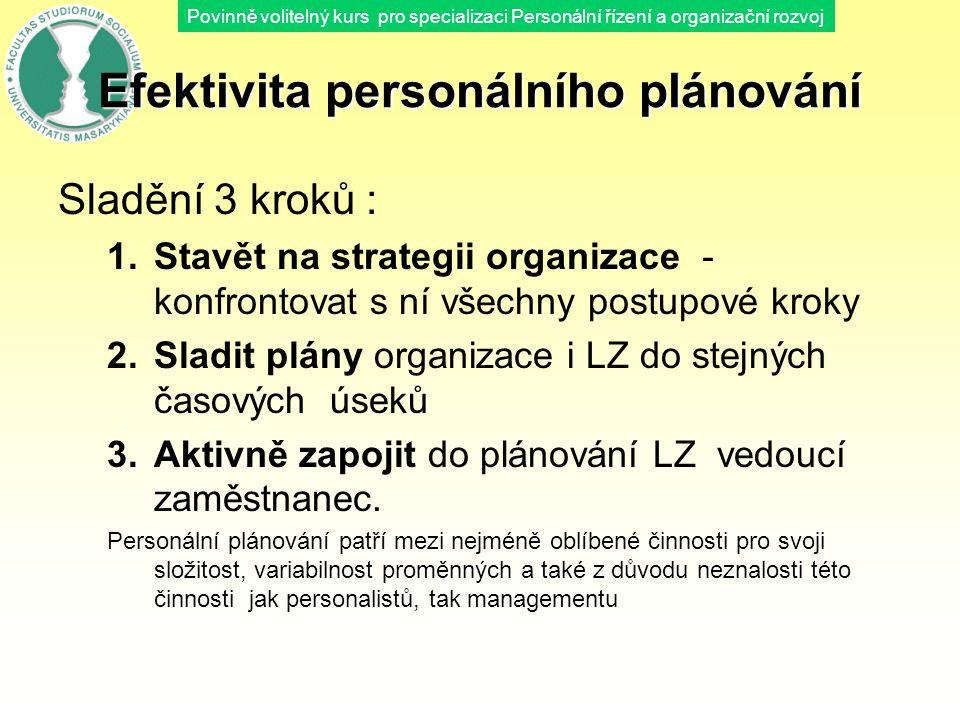 Efektivita personálního plánování