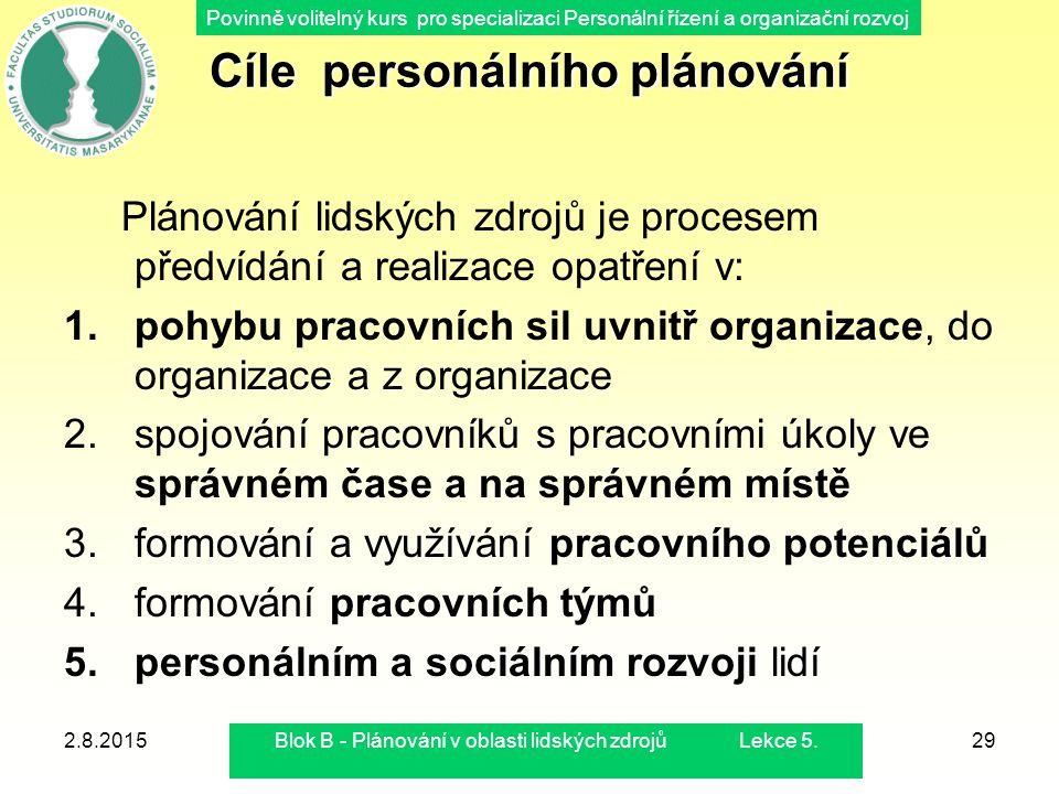 Cíle personálního plánování