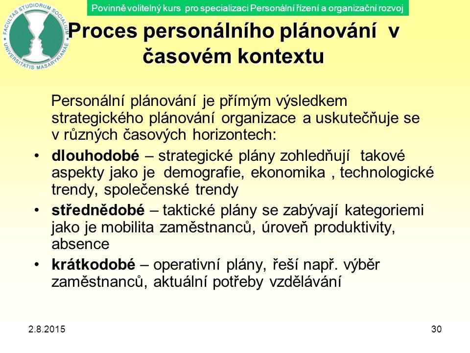 Proces personálního plánování v časovém kontextu
