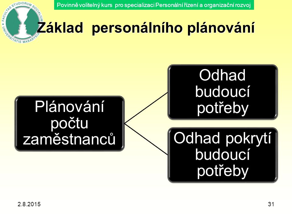 Základ personálního plánování