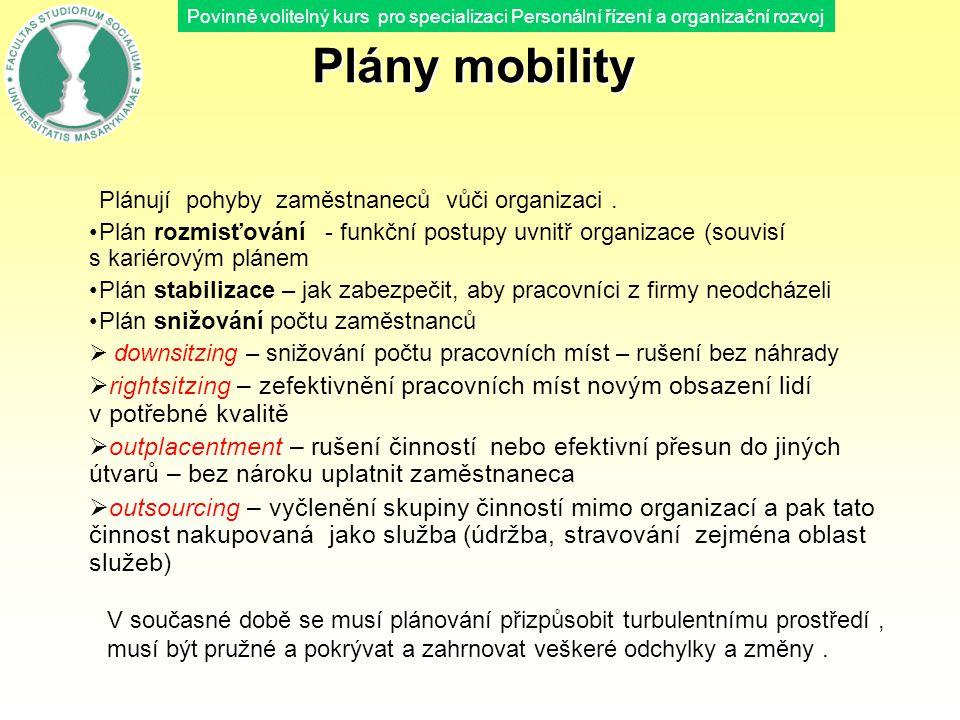 Plány mobility Plánují pohyby zaměstnaneců vůči organizaci . Plán rozmisťování - funkční postupy uvnitř organizace (souvisí s kariérovým plánem.
