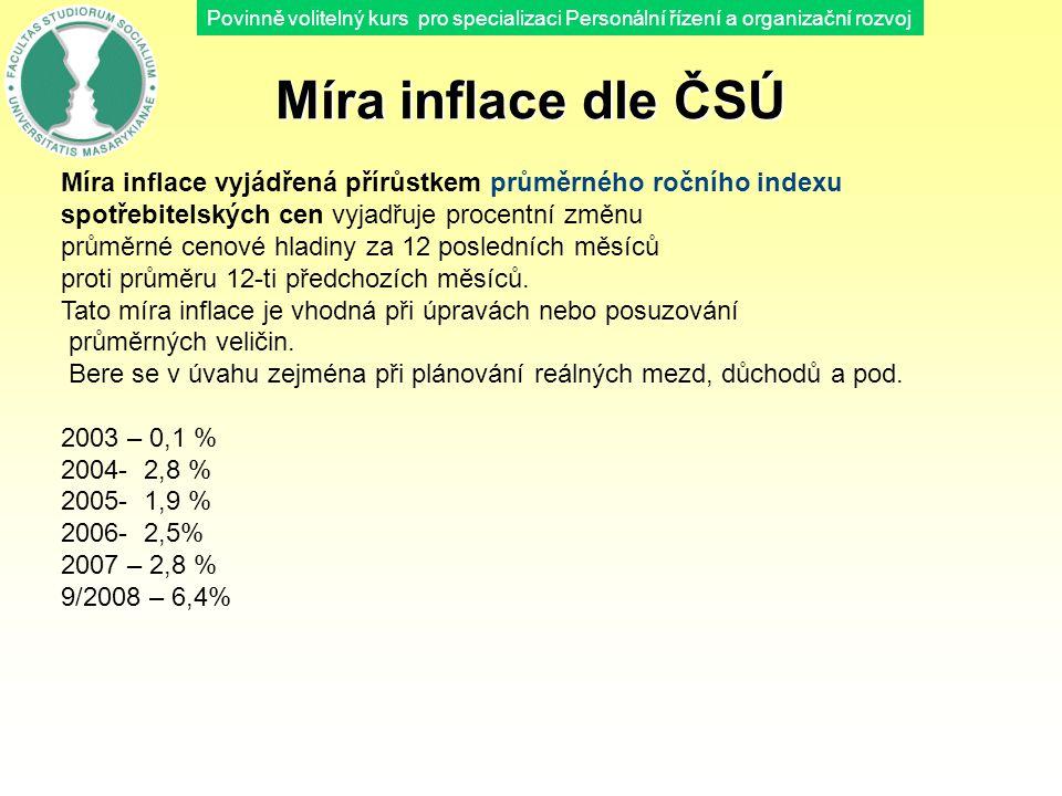 Míra inflace dle ČSÚ Míra inflace vyjádřená přírůstkem průměrného ročního indexu. spotřebitelských cen vyjadřuje procentní změnu.