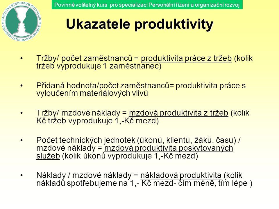 Ukazatele produktivity