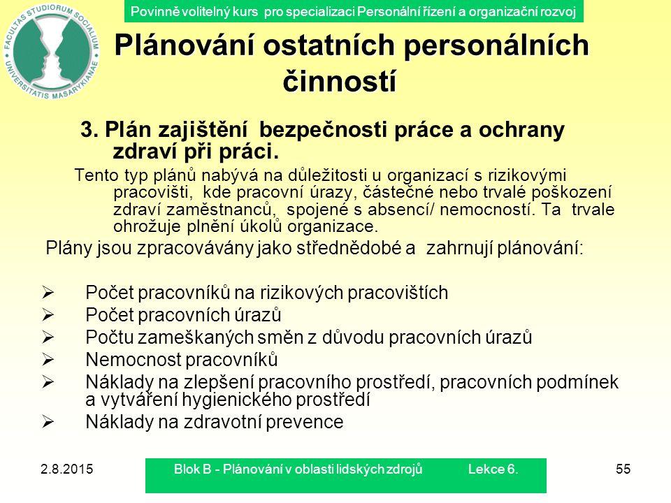 Plánování ostatních personálních činností