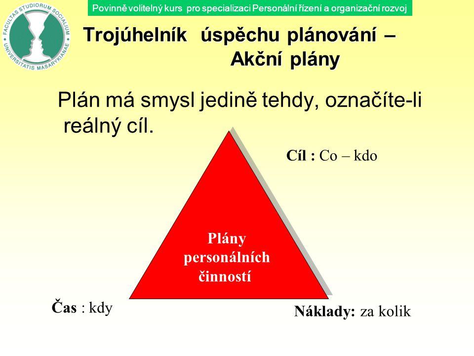Trojúhelník úspěchu plánování – Akční plány