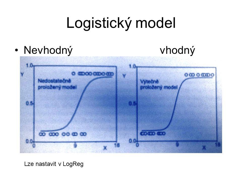 Logistický model Nevhodný vhodný Lze nastavit v LogReg