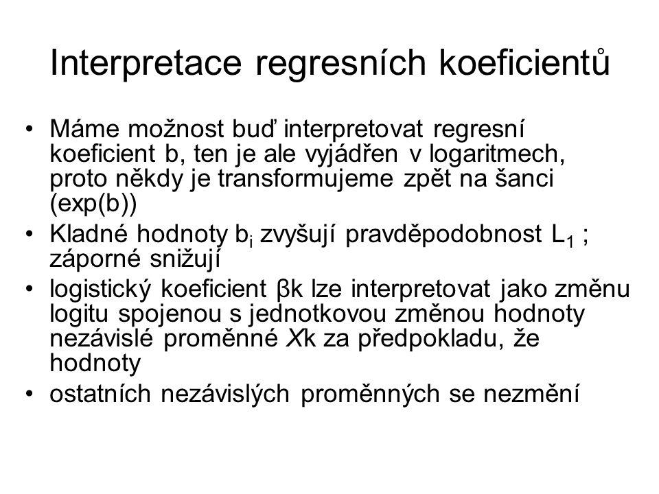 Interpretace regresních koeficientů