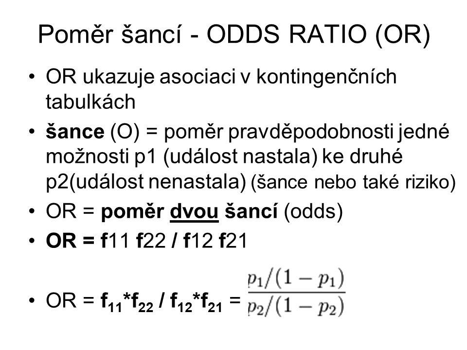 Poměr šancí - ODDS RATIO (OR)