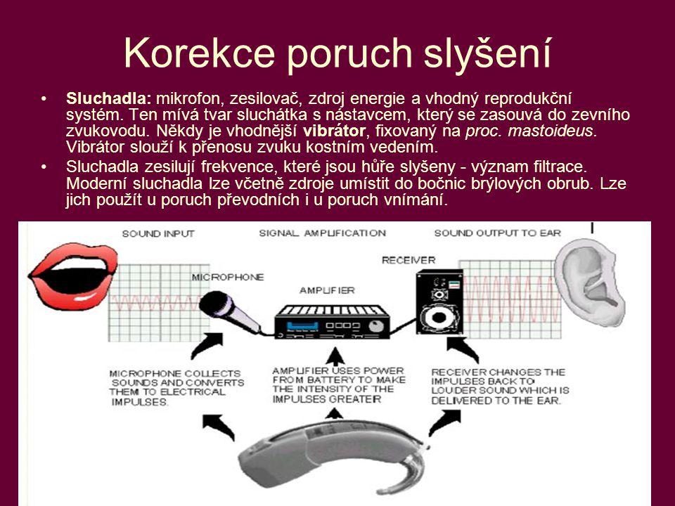 Korekce poruch slyšení
