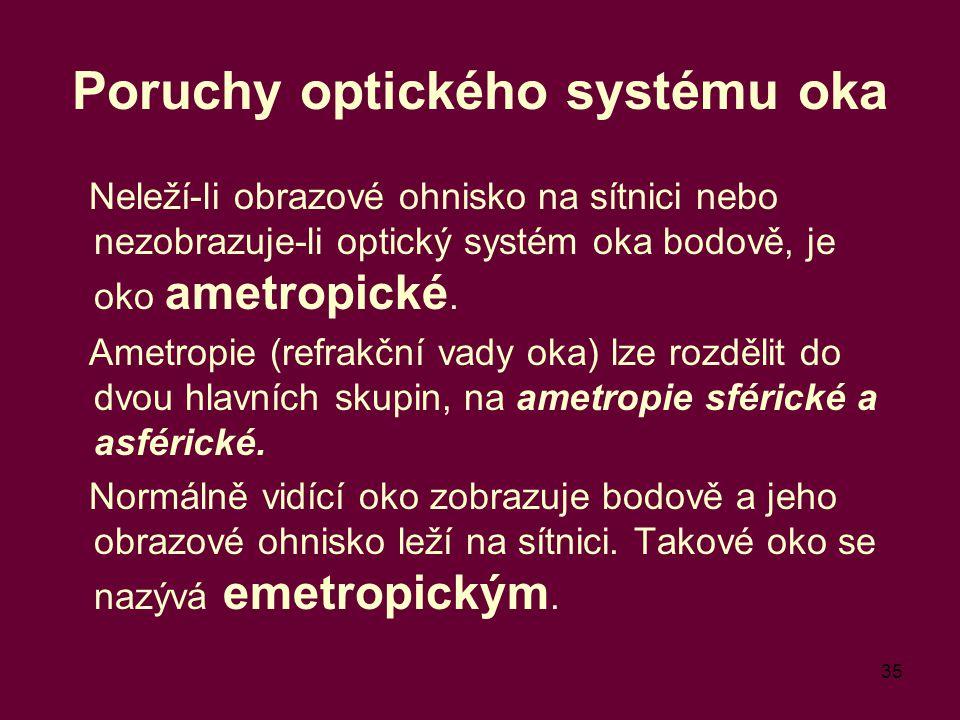 Poruchy optického systému oka
