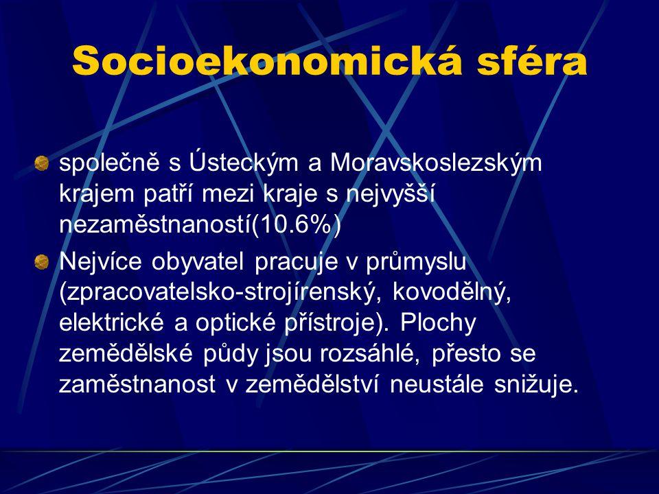 Socioekonomická sféra