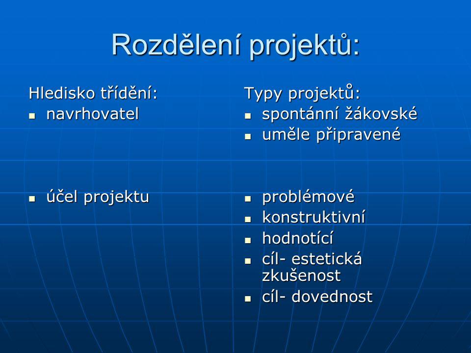 Rozdělení projektů: Hledisko třídění: navrhovatel účel projektu