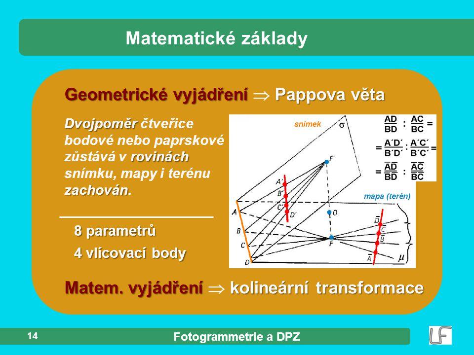 Matematické základy Geometrické vyjádření  Pappova věta