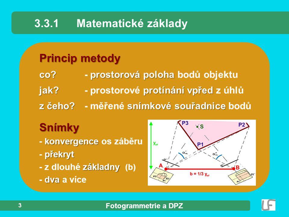 3.3.1 Matematické základy Princip metody Snímky
