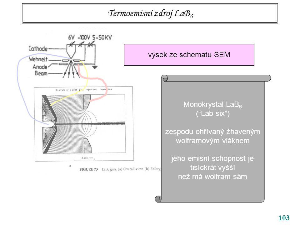 Termoemisní zdroj LaB6 výsek ze schematu SEM