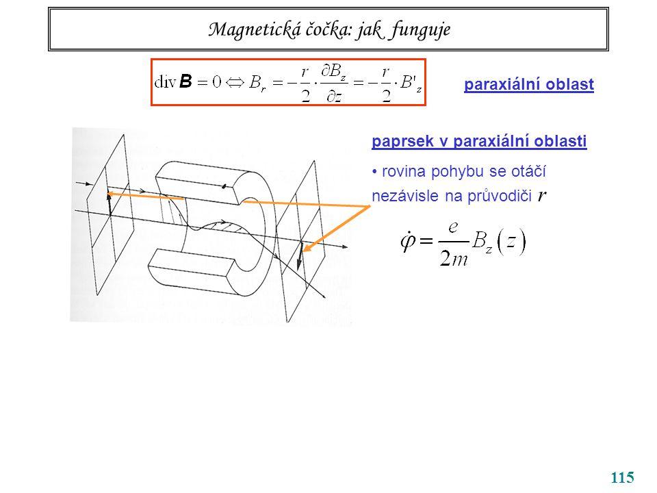 Magnetická čočka: jak funguje