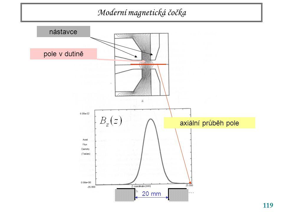 Moderní magnetická čočka