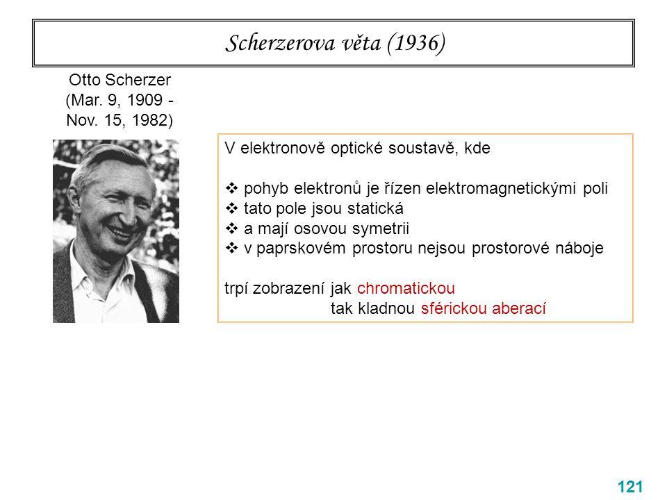 Scherzerova věta (1936) Otto Scherzer (Mar. 9, 1909 - Nov. 15, 1982)