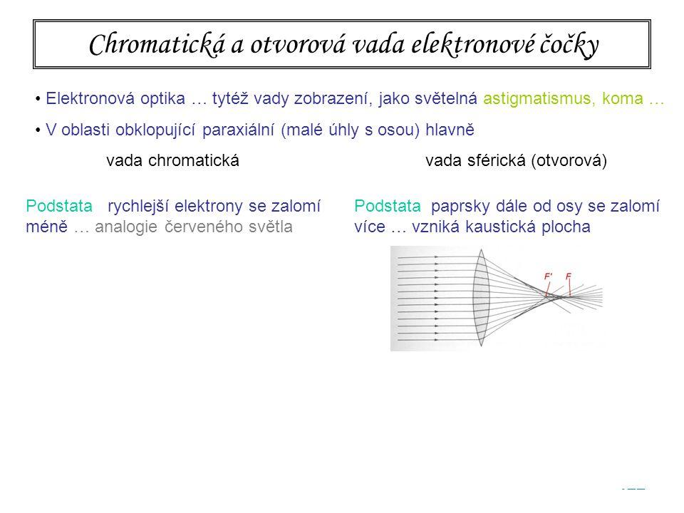 Chromatická a otvorová vada elektronové čočky